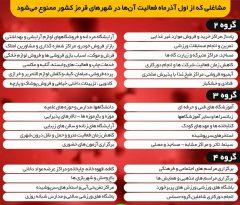 فهرست شهرستانهای قرمز، نارنجی و زرد خوزستان